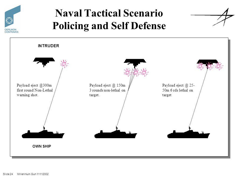 Naval Tactical Scenario Policing and Self Defense