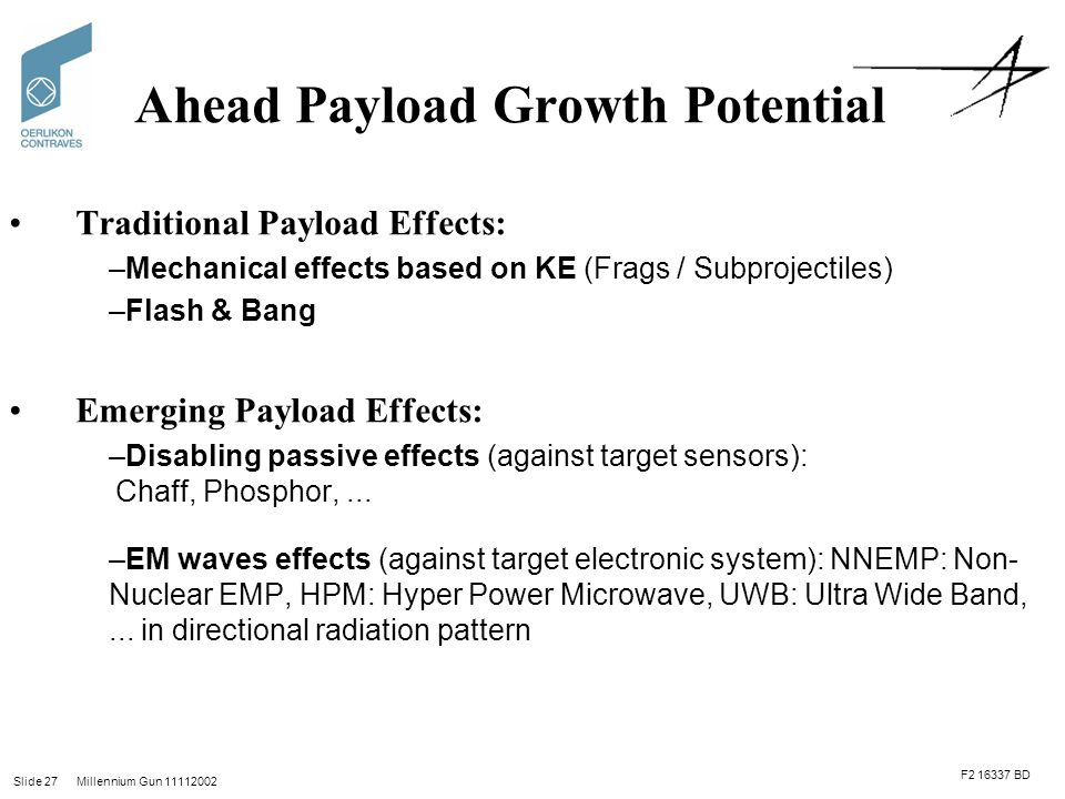 Ahead Payload Growth Potential