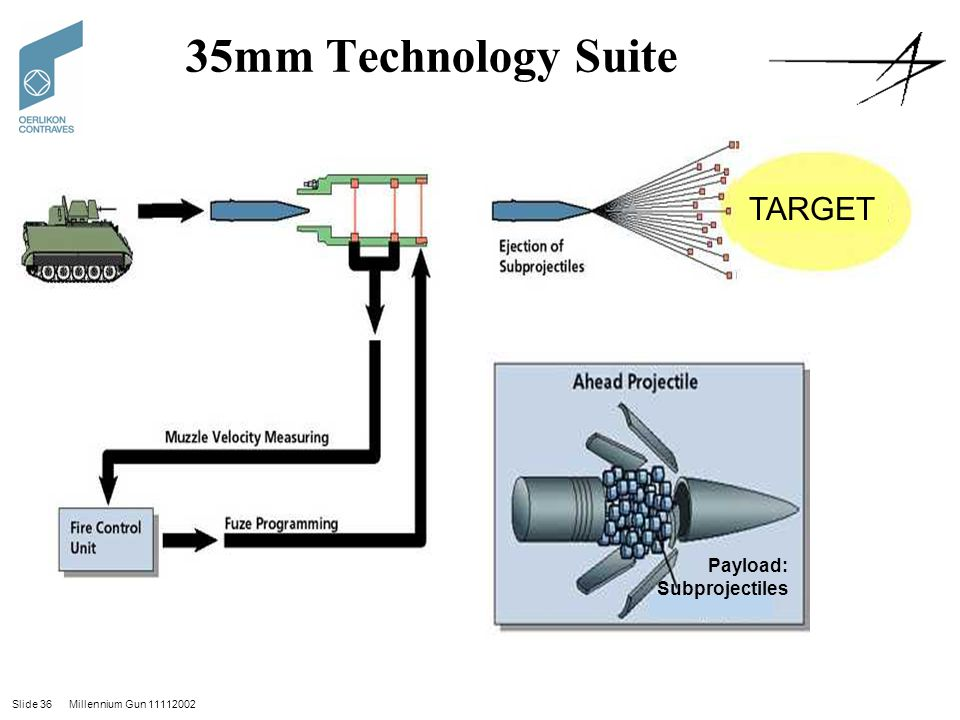 35mm Technology Suite TARGET Payload: Subprojectiles