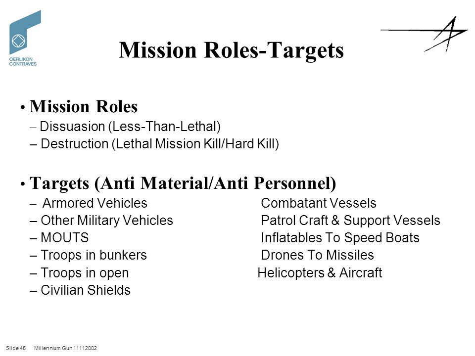 Mission Roles-Targets