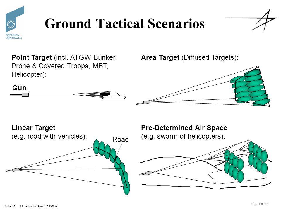Ground Tactical Scenarios