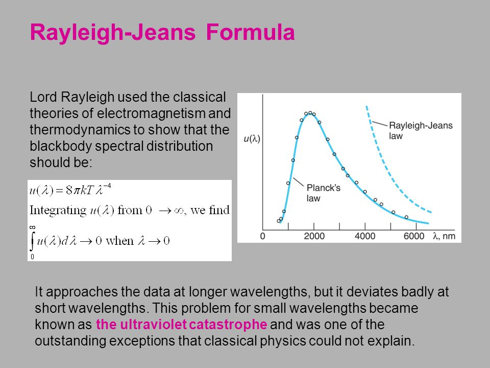Rayleigh-Jeans Formula