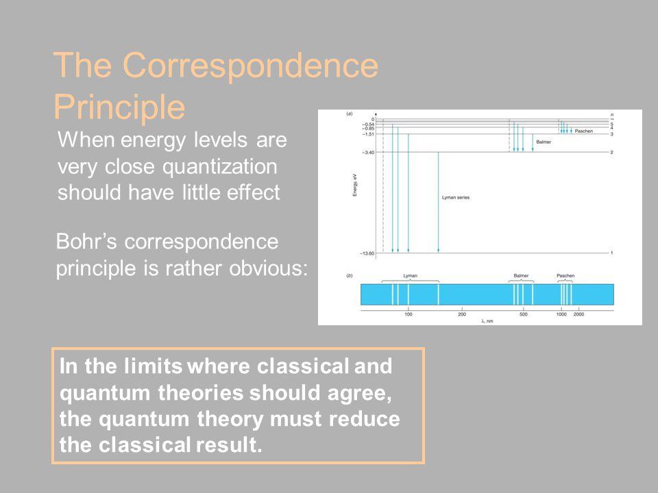 The Correspondence Principle