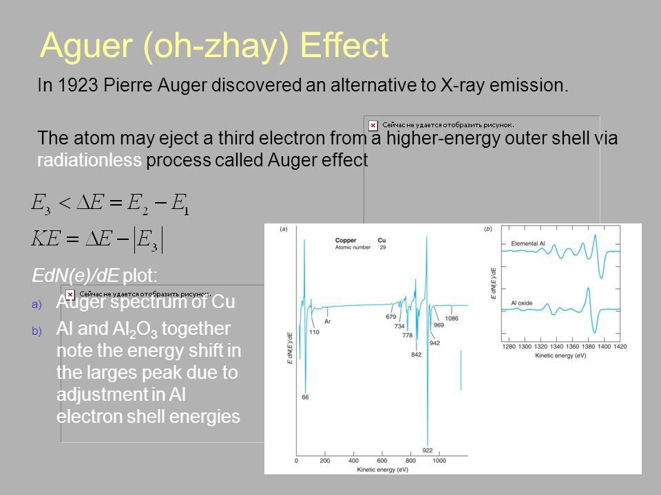 Aguer (oh-zhay) Effect