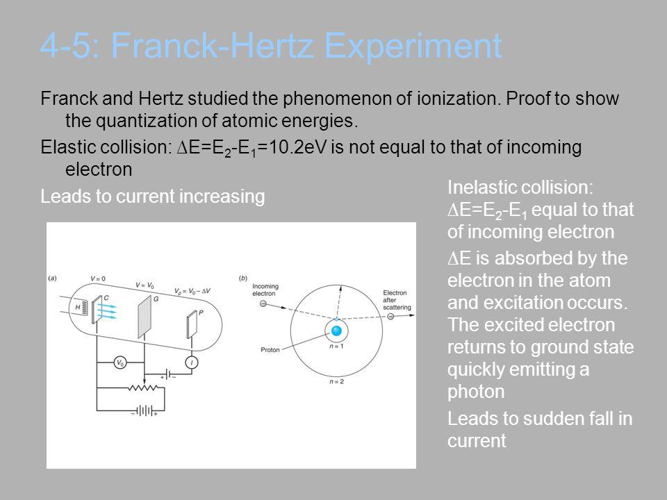 4-5: Franck-Hertz Experiment