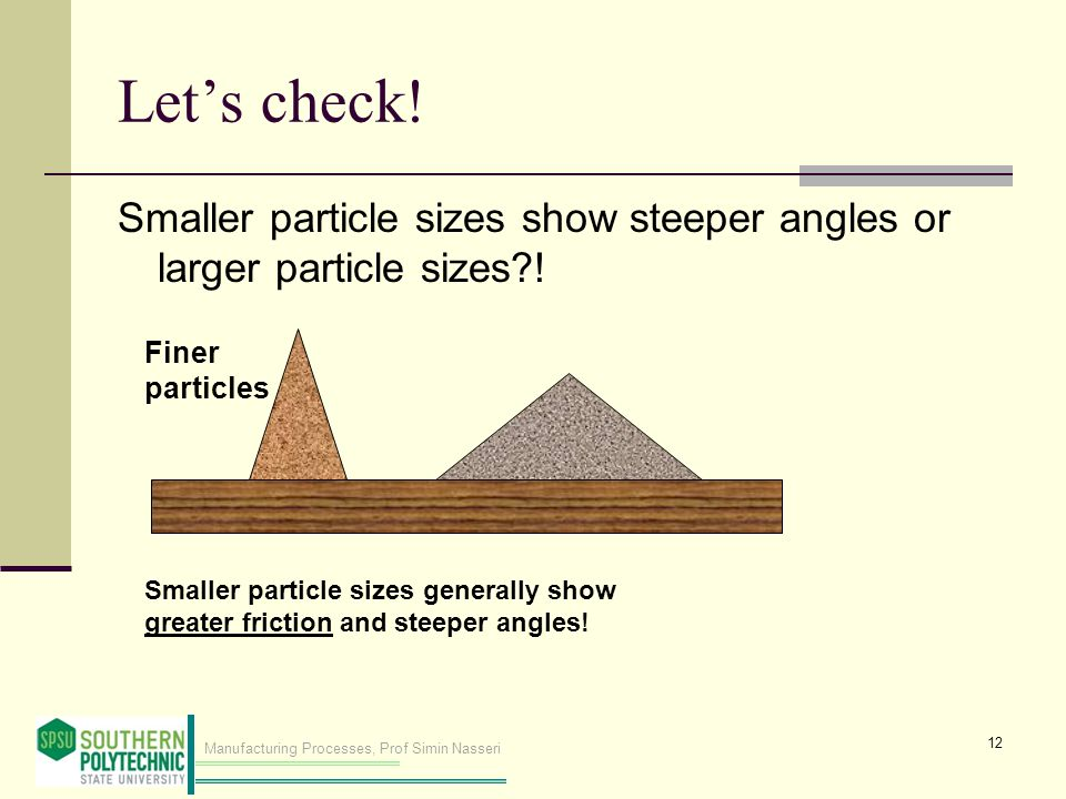 Let's check! Smaller particle sizes show steeper angles or larger particle sizes !