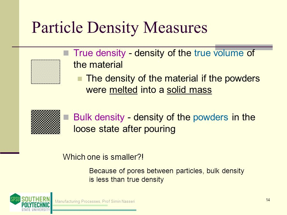 Particle Density Measures