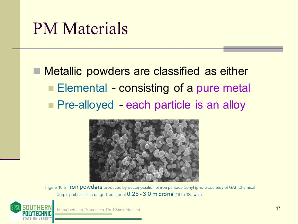 PM Materials Metallic powders are classified as either