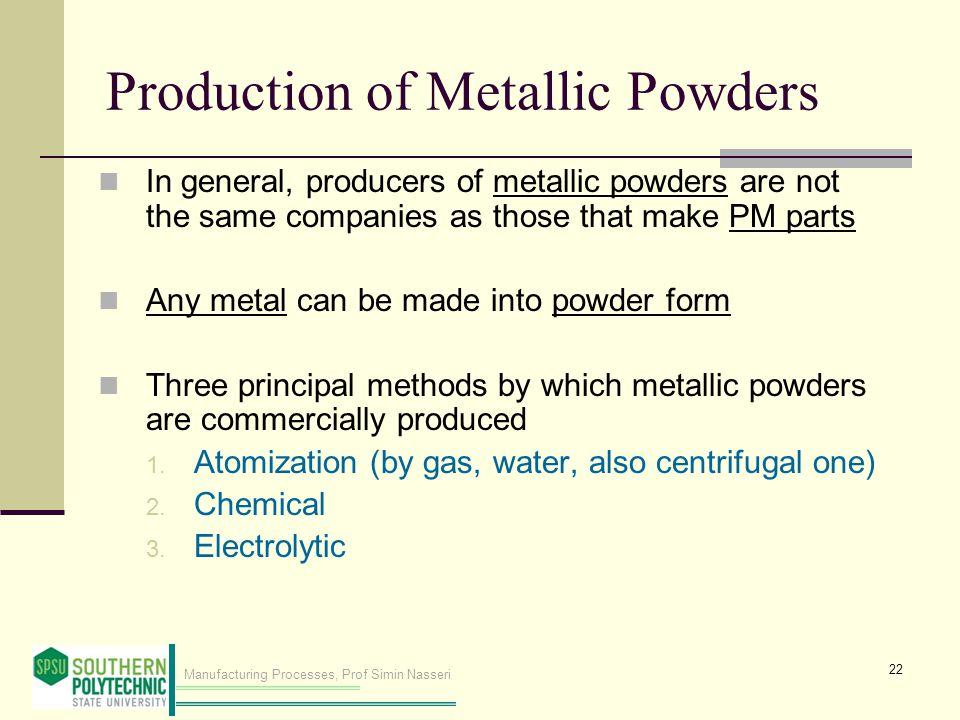 Production of Metallic Powders