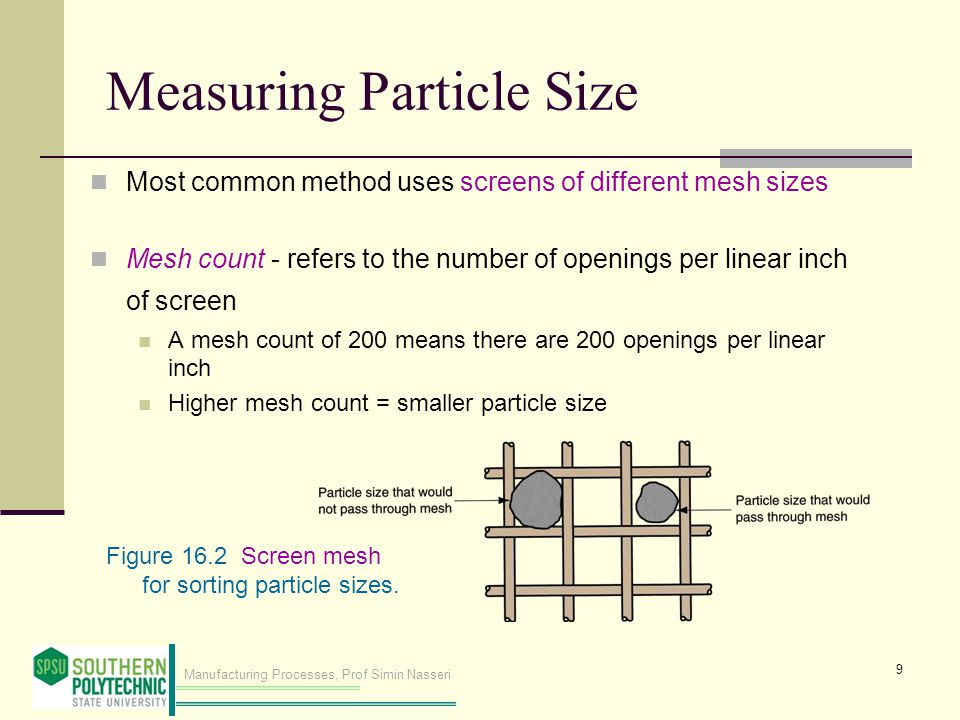Measuring Particle Size