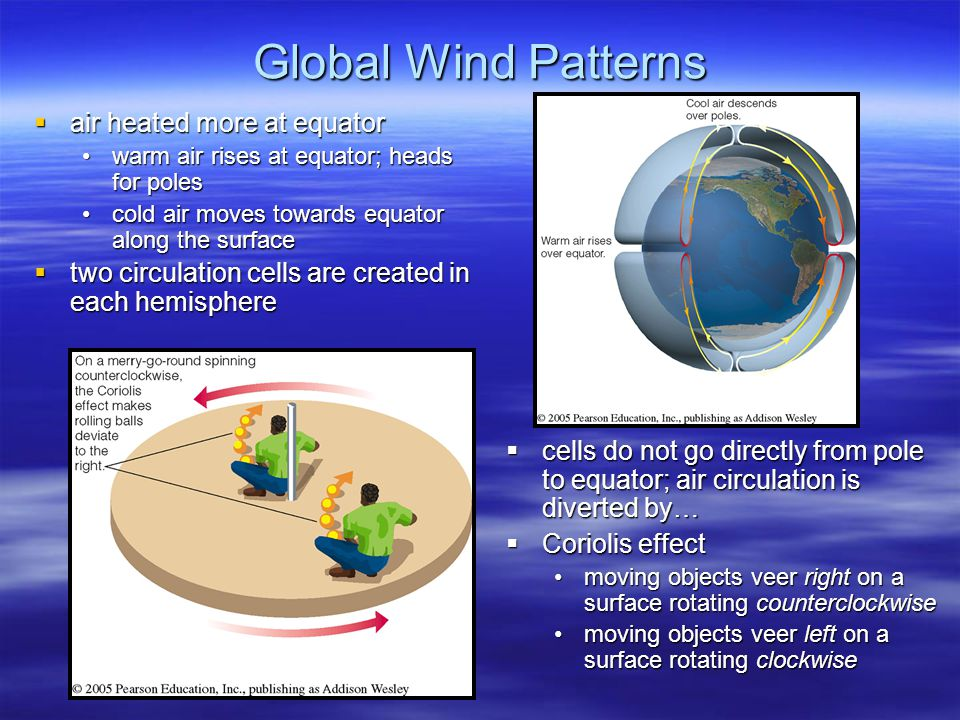 Global Wind Patterns air heated more at equator