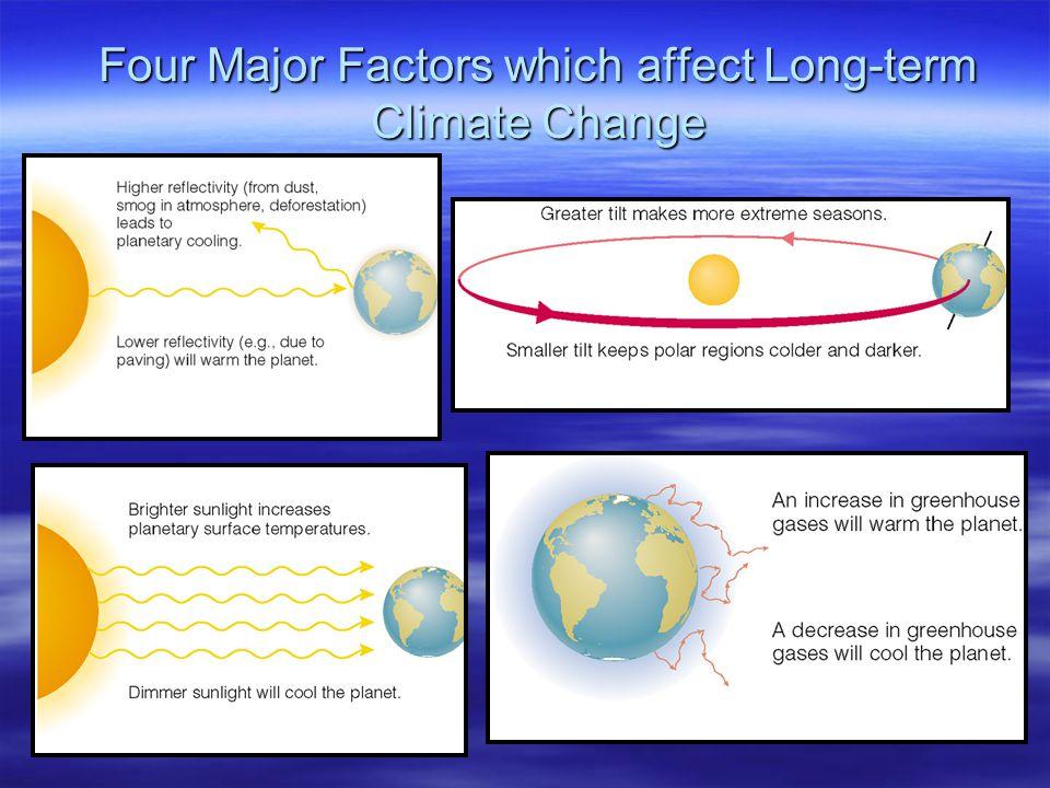 Four Major Factors which affect Long-term Climate Change