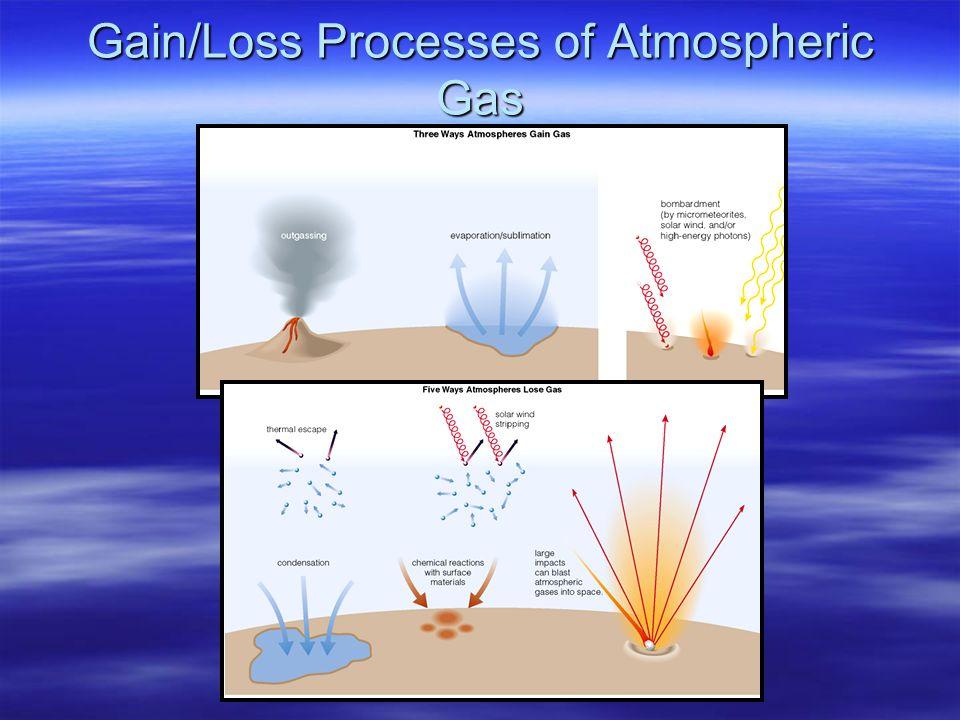 Gain/Loss Processes of Atmospheric Gas