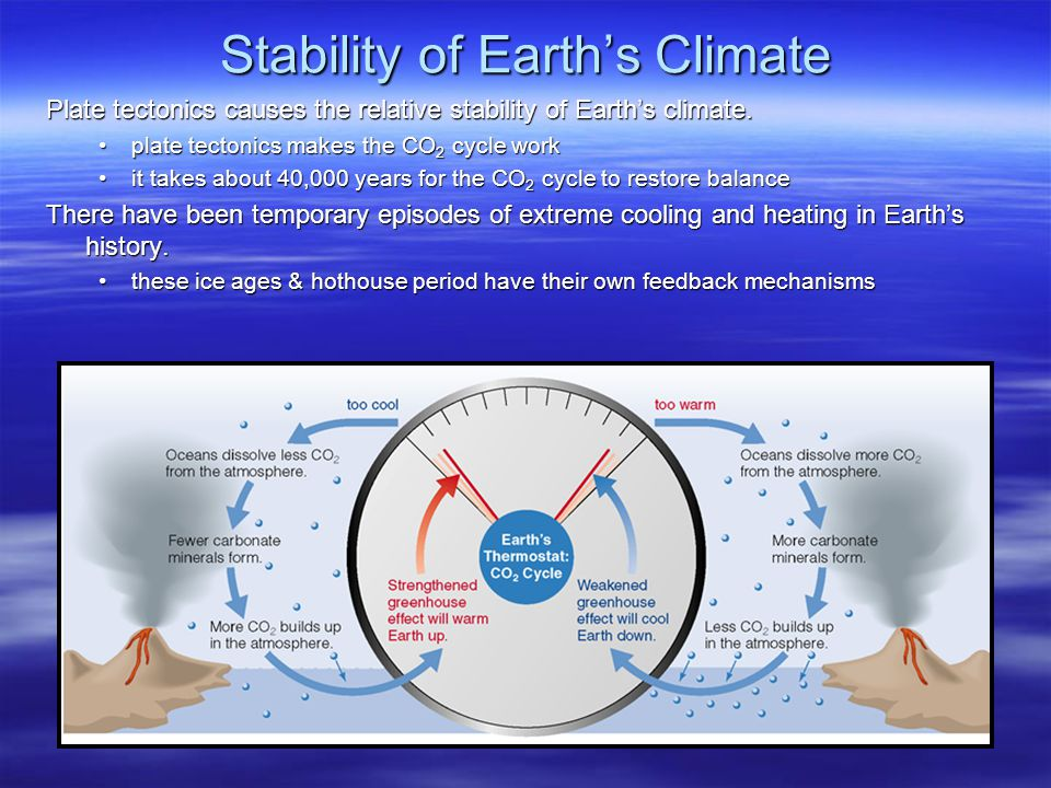 Stability of Earth's Climate