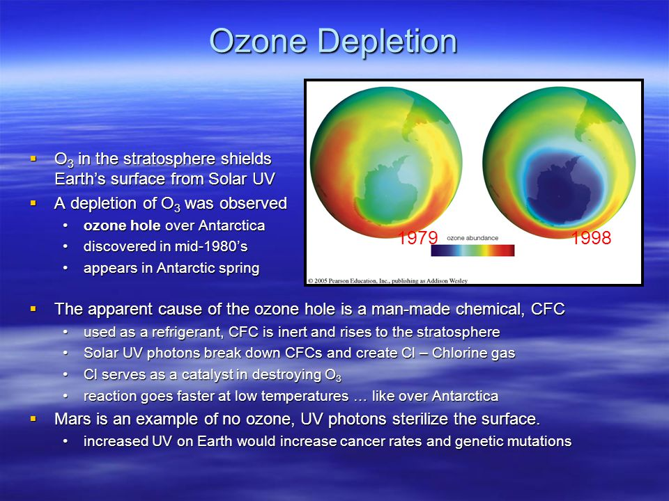 Ozone Depletion O3 in the stratosphere shields Earth's surface from Solar UV. A depletion of O3 was observed.