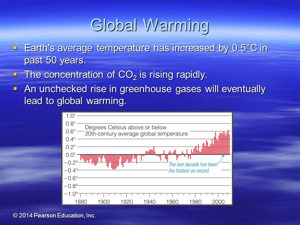 Global Warming Earth s average temperature has increased by 0.5°C in past 50 years. The concentration of CO2 is rising rapidly.