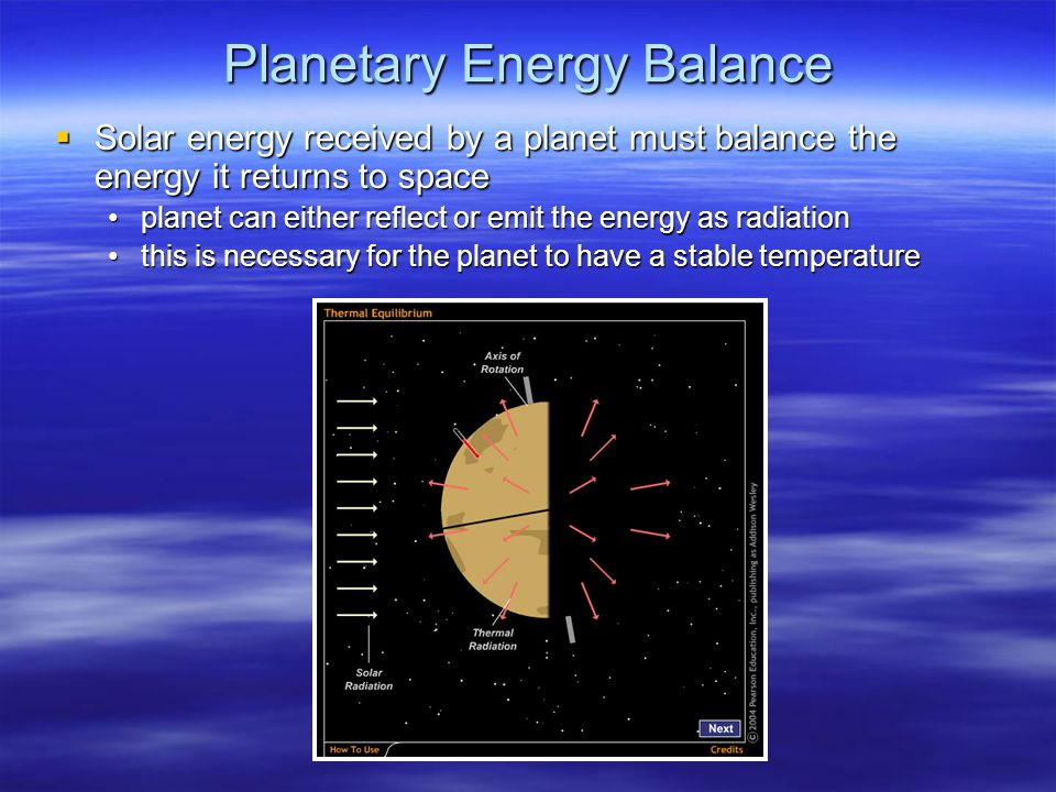 Planetary Energy Balance