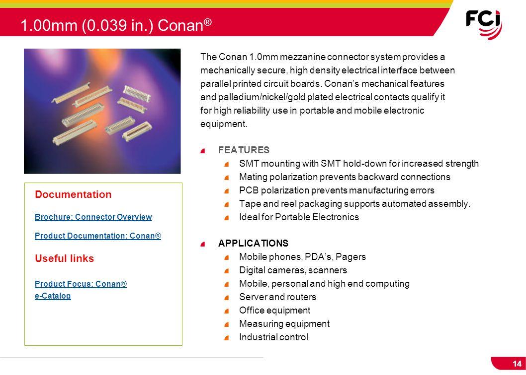 1.00mm (0.039 in.) Conan® Documentation Useful links
