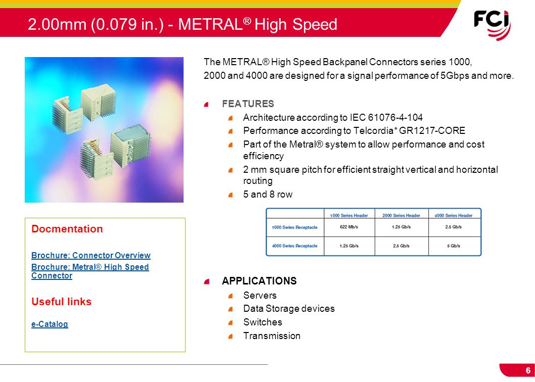 2.00mm (0.079 in.) - METRAL® High Speed