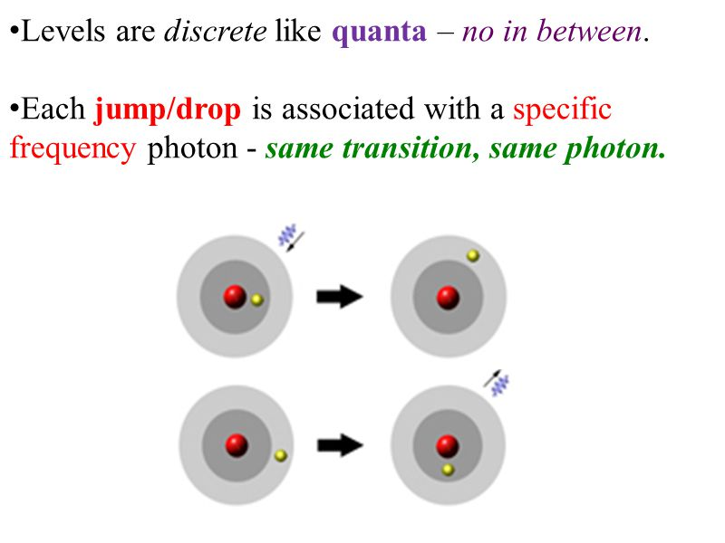 Levels are discrete like quanta – no in between.