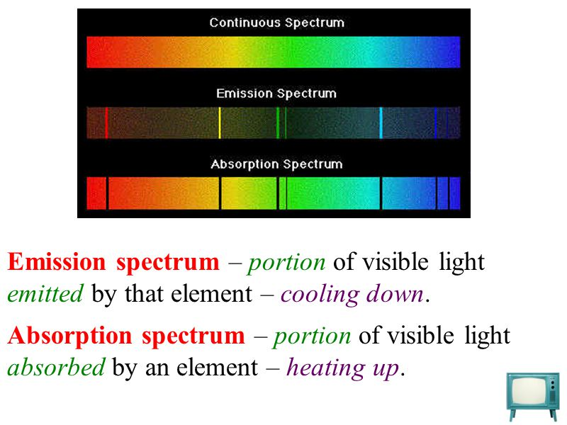 Emission spectrum – portion of visible light emitted by that element – cooling down.