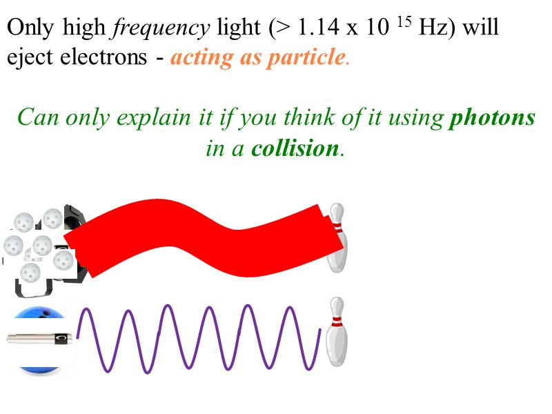 Can only explain it if you think of it using photons in a collision.