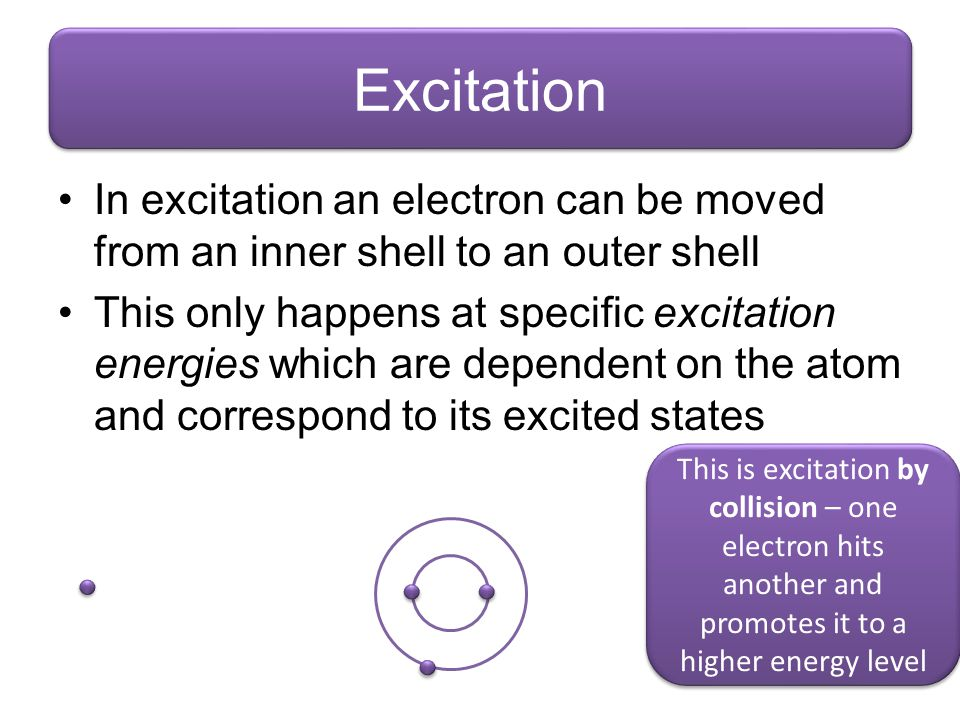 Excitation In excitation an electron can be moved from an inner shell to an outer shell.