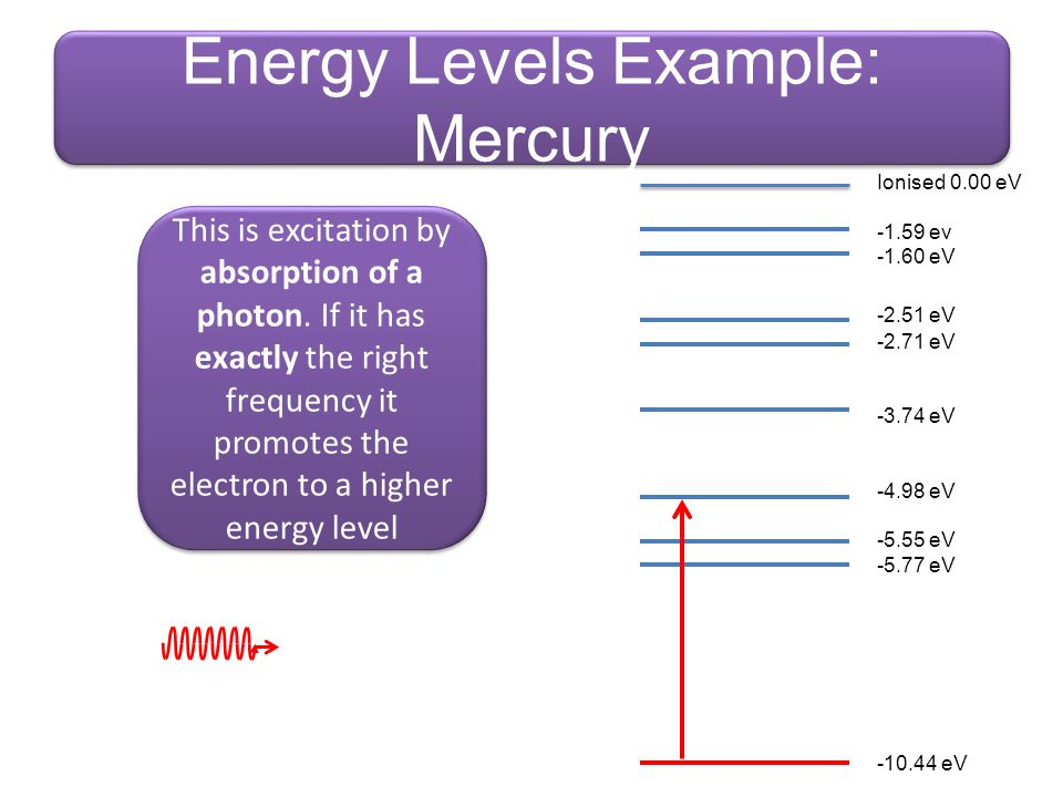 Energy Levels Example: Mercury
