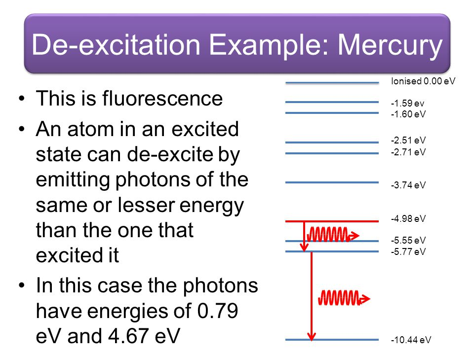De-excitation Example: Mercury
