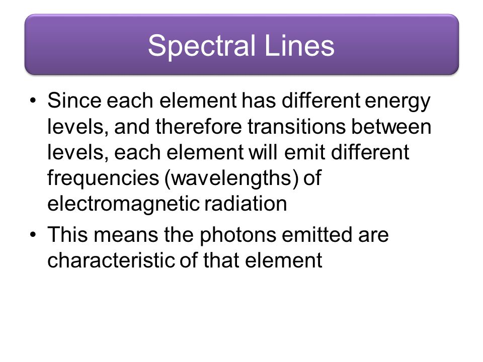 Spectral Lines