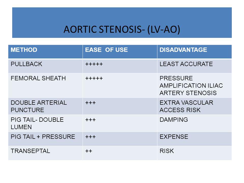 AORTIC STENOSIS- (LV-AO)
