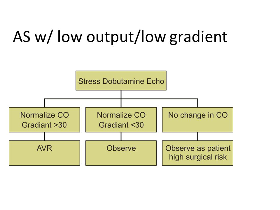 AS w/ low output/low gradient