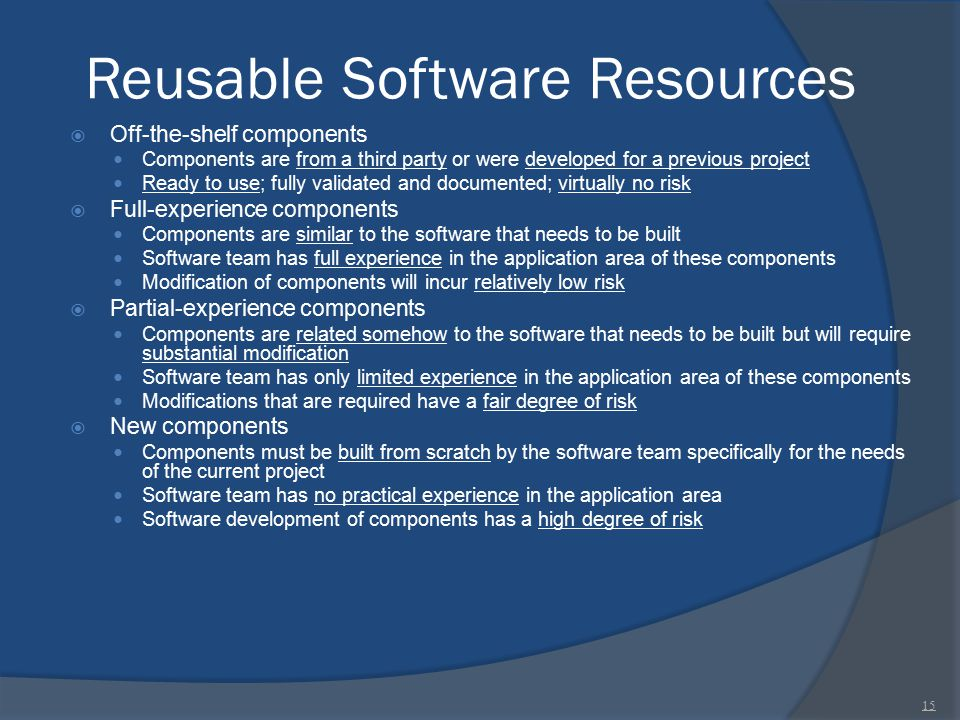 Reusable Software Resources