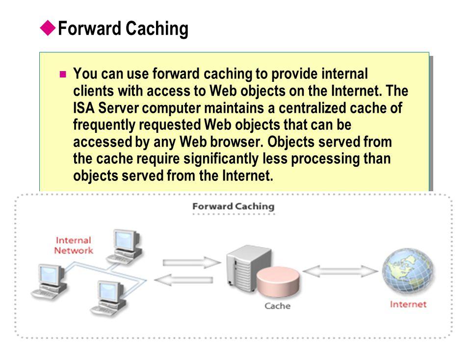 Forward Caching