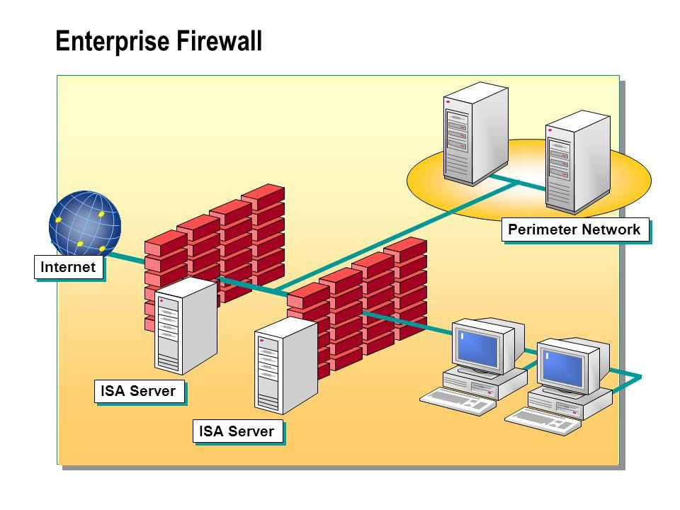Enterprise Firewall Perimeter Network Internet ISA Server ISA Server