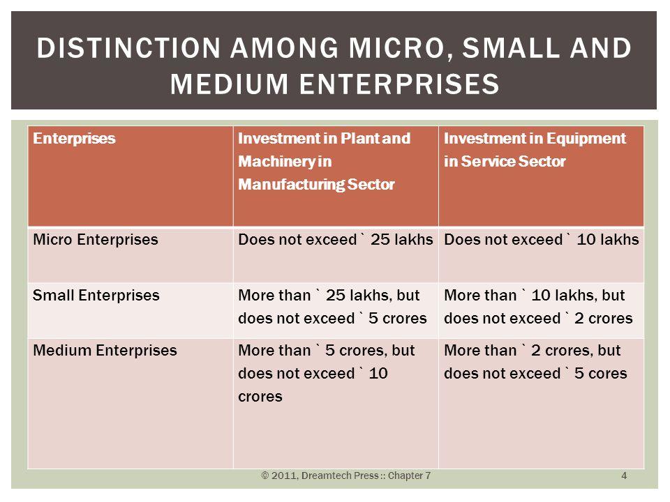 Distinction among Micro, Small and Medium Enterprises