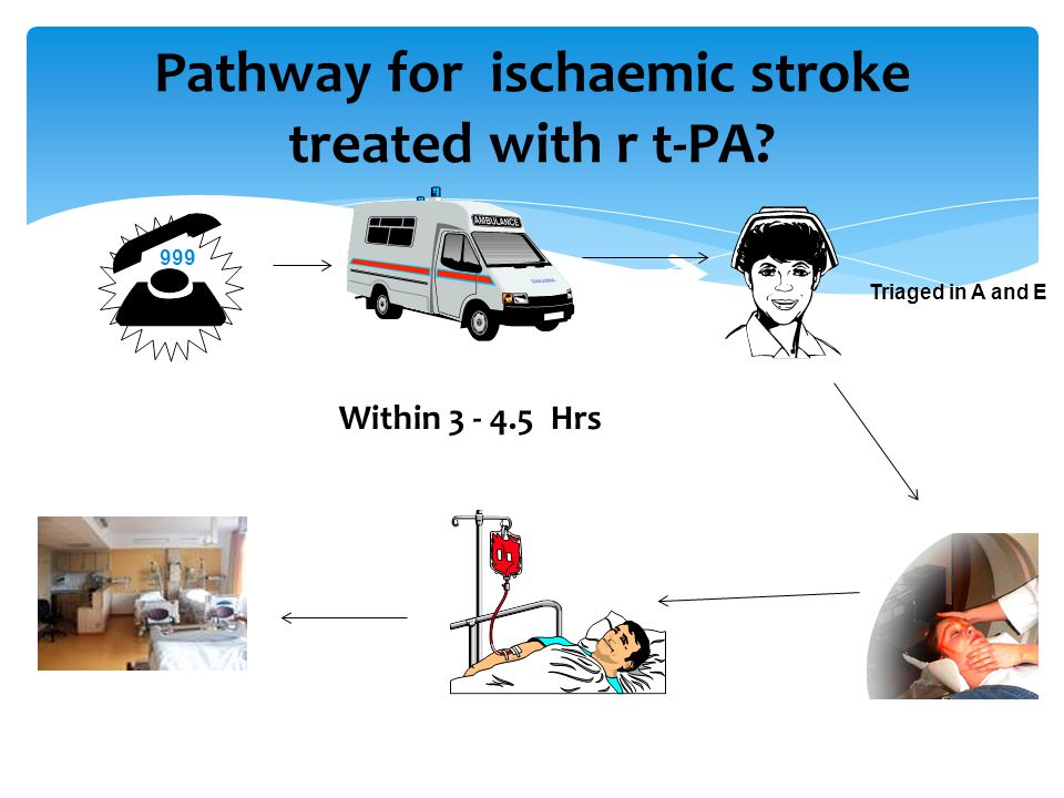 Pathway for ischaemic stroke treated with r t-PA