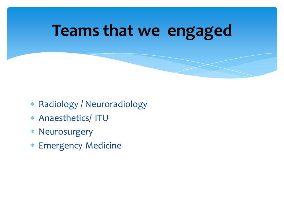 Teams that we engaged Radiology / Neuroradiology Anaesthetics/ ITU