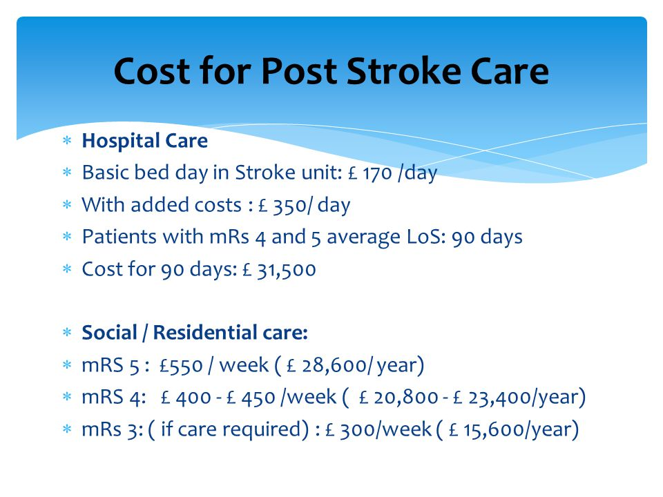 Cost for Post Stroke Care