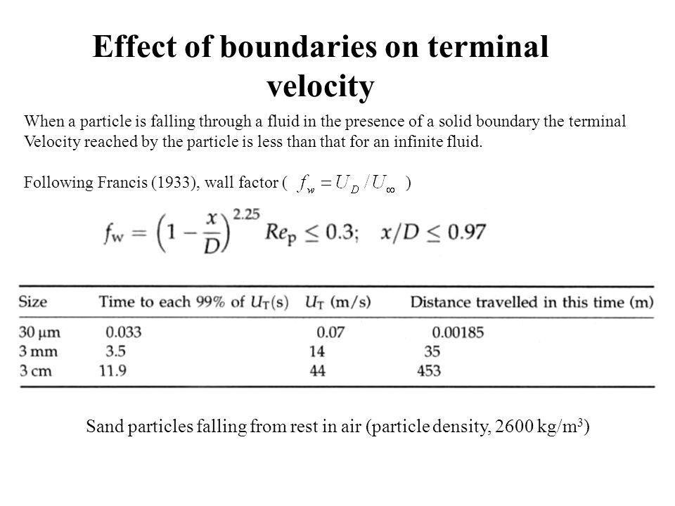 Effect of boundaries on terminal velocity