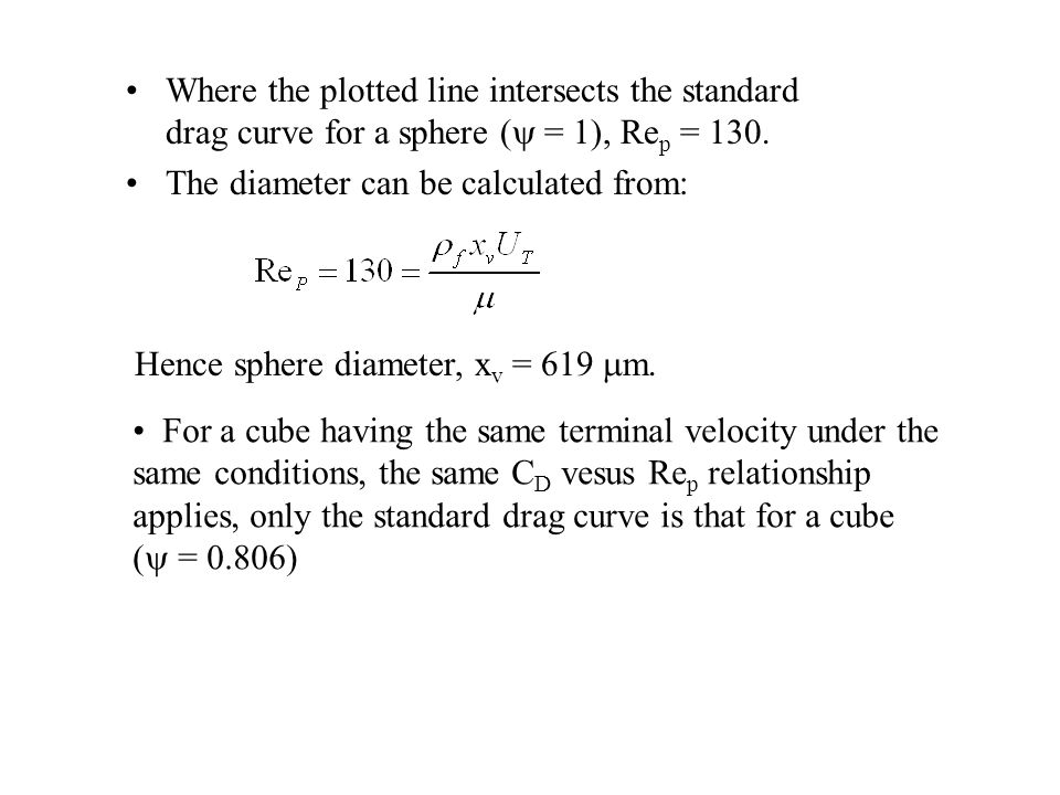 Where the plotted line intersects the standard drag curve for a sphere (y = 1), Rep = 130.