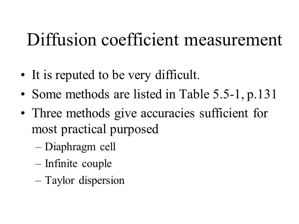 Diffusion coefficient measurement