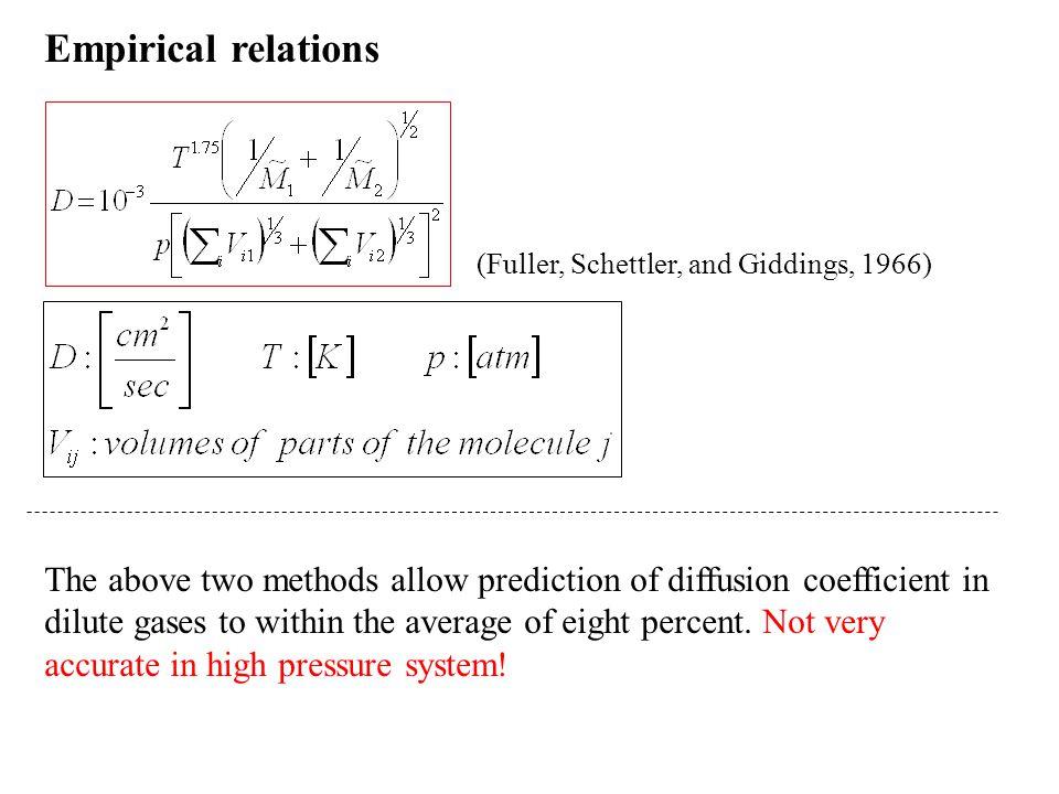 Empirical relations (Fuller, Schettler, and Giddings, 1966)