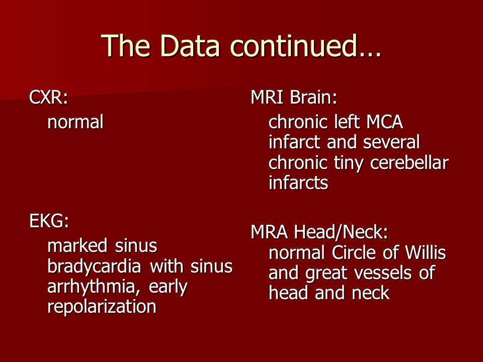 The Data continued… CXR: normal EKG: