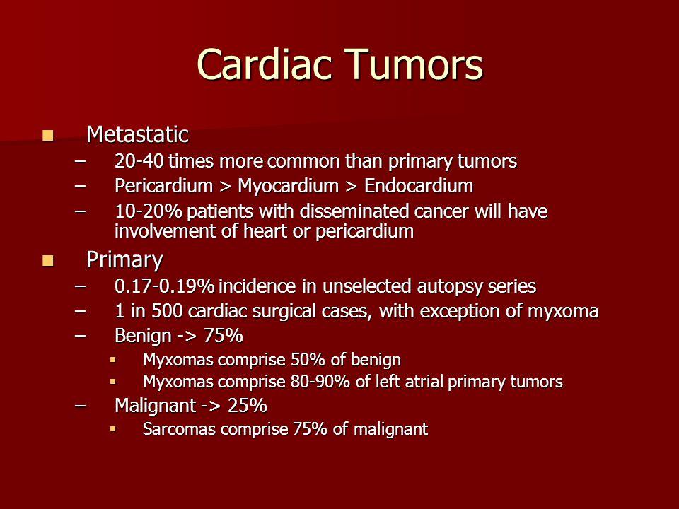 Cardiac Tumors Metastatic Primary
