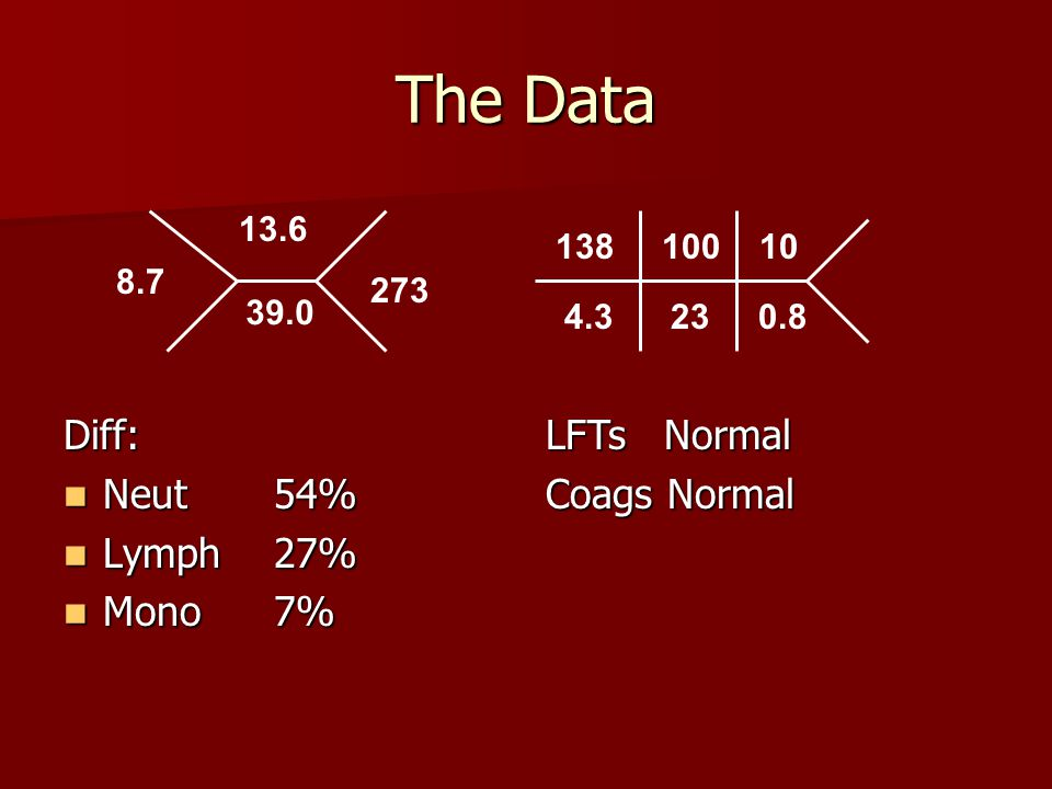 The Data Diff: Neut 54% Lymph 27% Mono 7% LFTs Normal Coags Normal