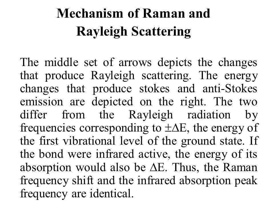 Mechanism of Raman and Rayleigh Scattering