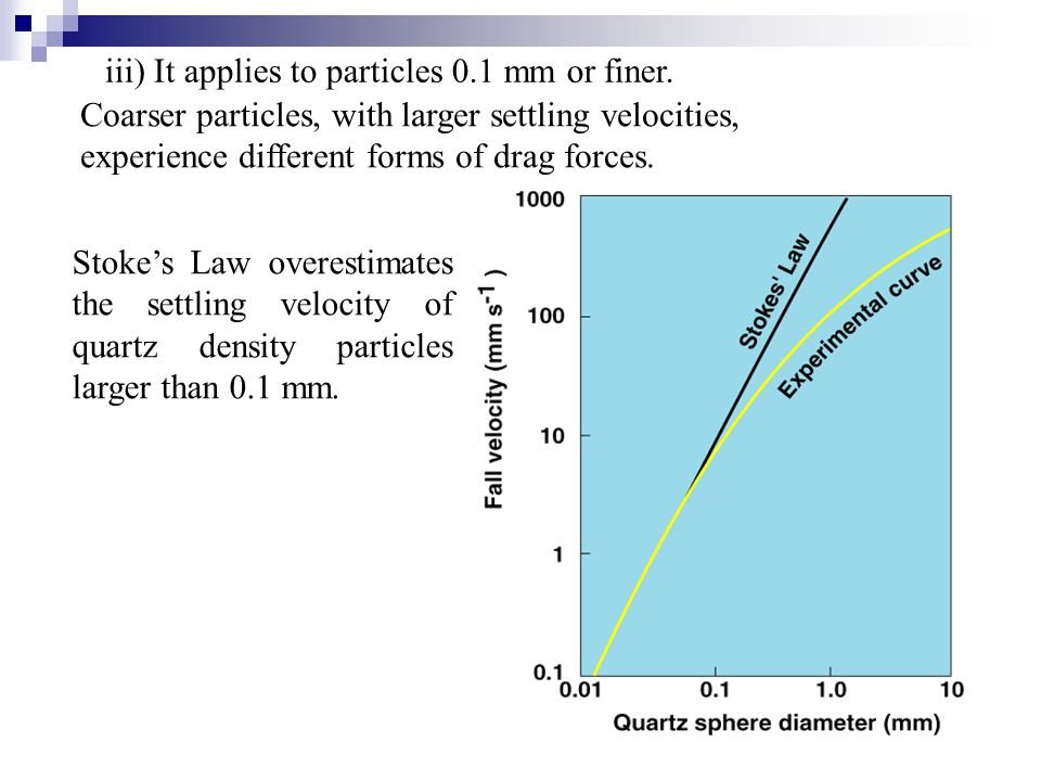 iii) It applies to particles 0.1 mm or finer.