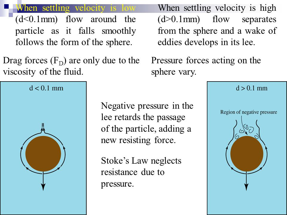 When settling velocity is low (d<0