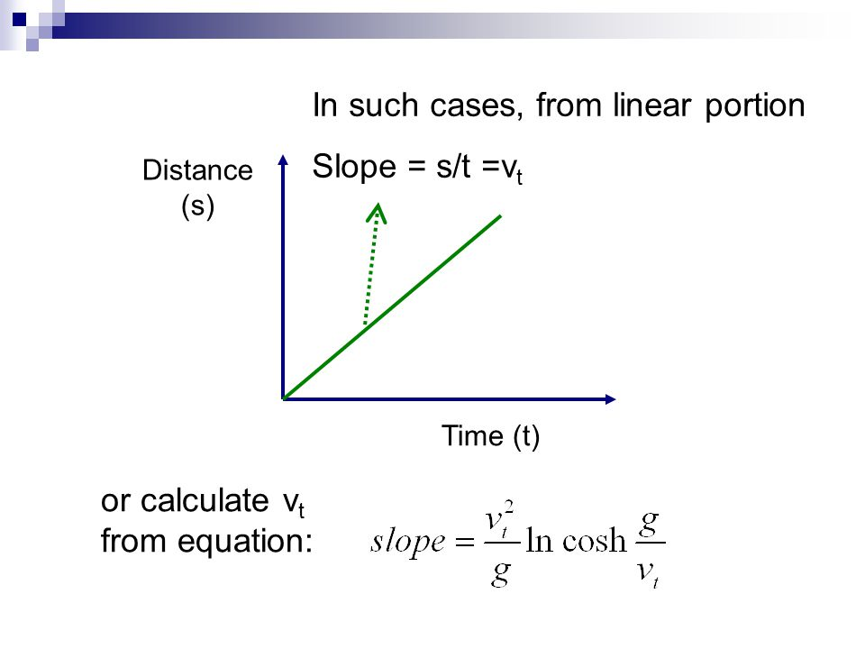 In such cases, from linear portion Slope = s/t =vt